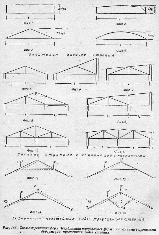 9 - односкатной крыши над