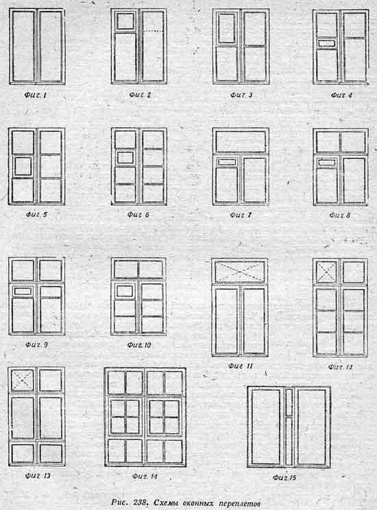 Закон о размещении вывесок на фасаде здания, номер 902-ПП ...