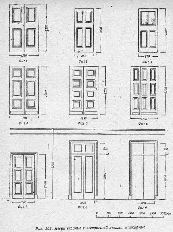 стандарт входной двери жилого помещения