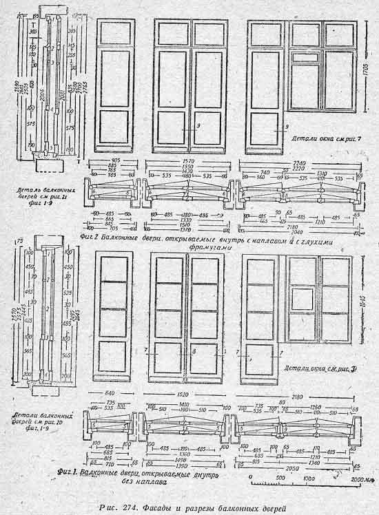 Балконные двери-окна.
