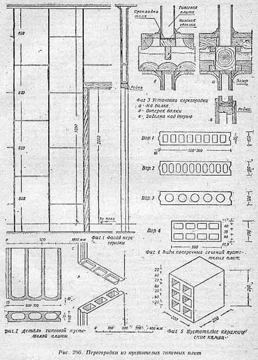 Сборная железобетонная перегородка жби 2 ижевск прайс