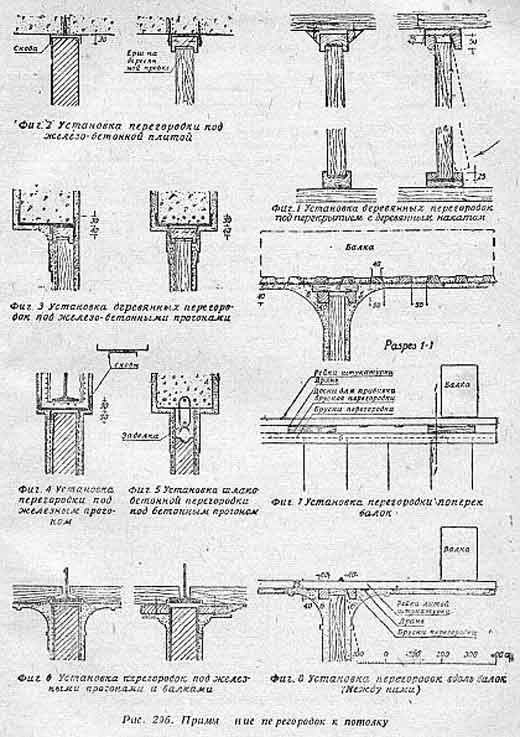 Как сделать подшивные потолки 6